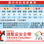 台灣計程車車資計算,費率查詢(台北,台中,高雄),出租車,TAXI