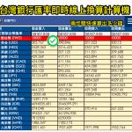 台灣銀行匯率即時換算線上計算機