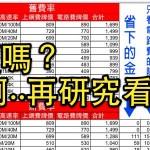 來小研究一下中華電信網路電路費/手機通話費降價?