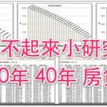 小研究一下房貸20年,30年,40年的一些數據